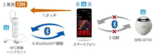 nfc_touch3