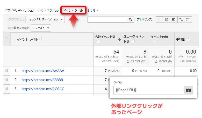 外部サイトリンクがクリックされたページを知ることができるレポート