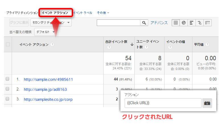 クリックされた外部サイトURLを知ることができるレポート