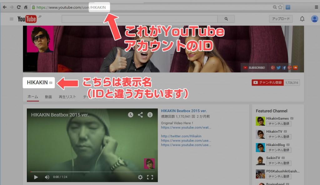 YouTubeのユーザーIDを調べる方法
